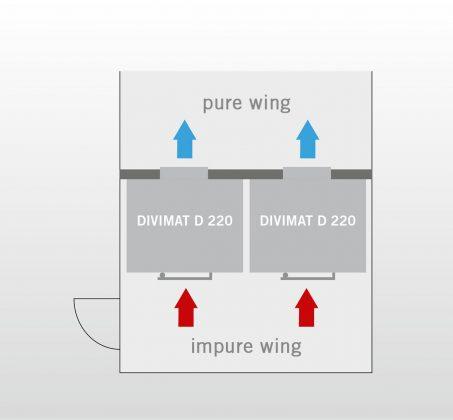 die-zwei-bauarten-der-durchlade-waschmaschine-DIVIMAT-D-220_EN
