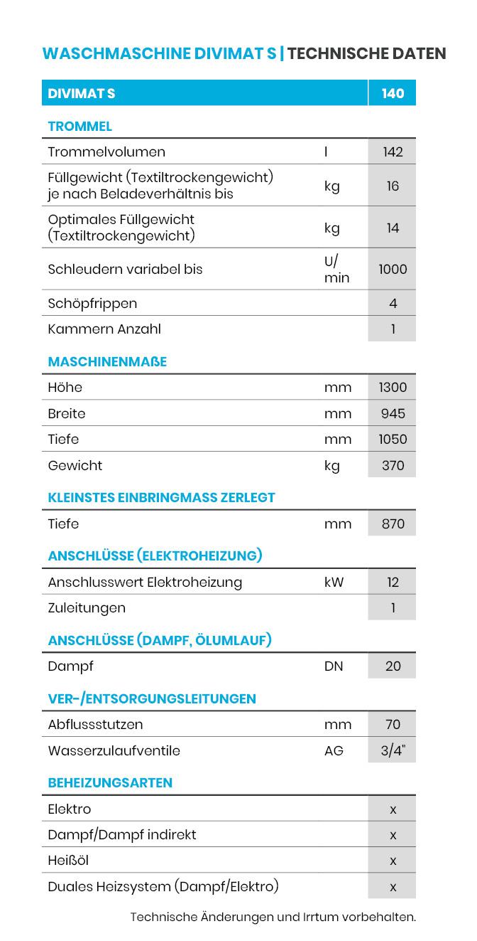 Waschmaschine Divimat S 140 - Technische Daten 140 Deutsch